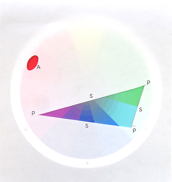 Color Gamut mask