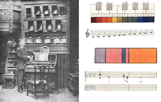Alexander Wallace Rimington's Colour Organ