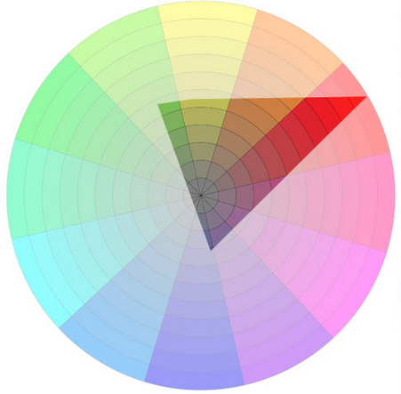 Color Gamut Mask by James Gurney